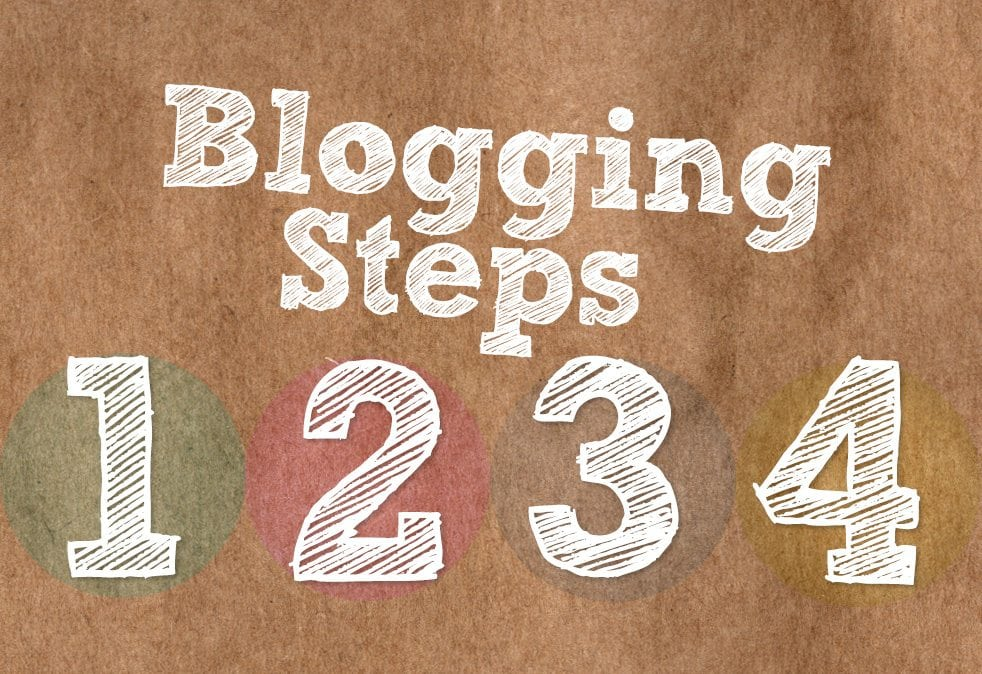 How to start a successful blog | nvision