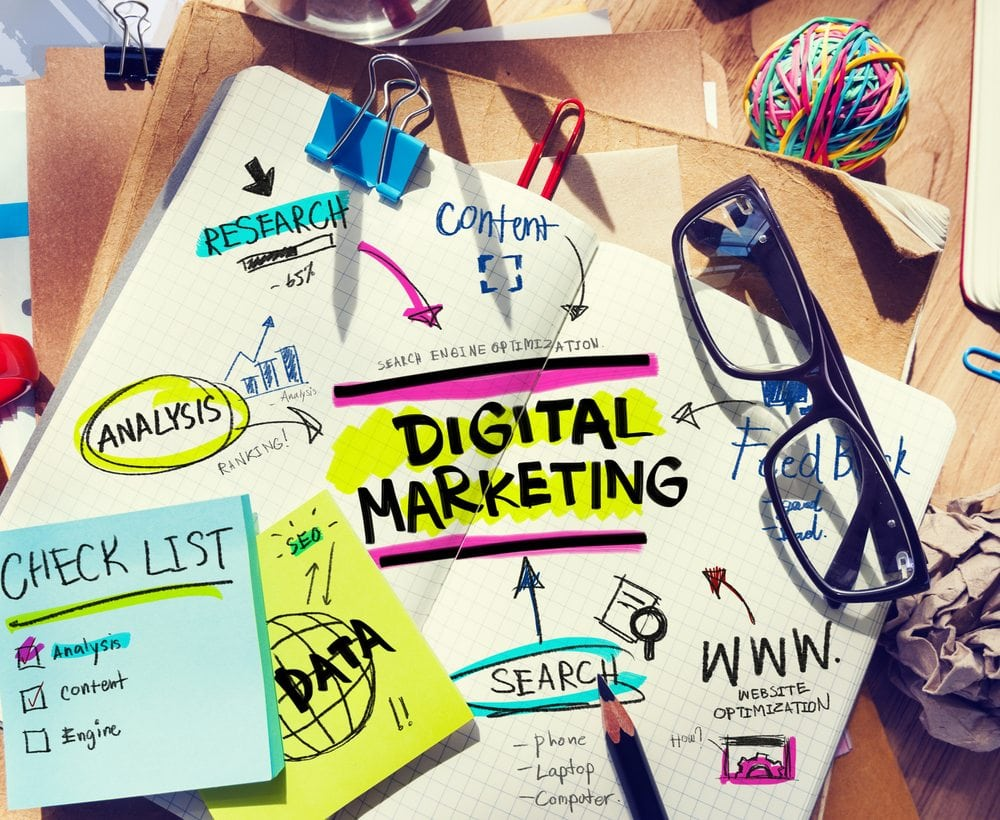 Digital marketing drawing how to plan a social media marketing strategy | nvision